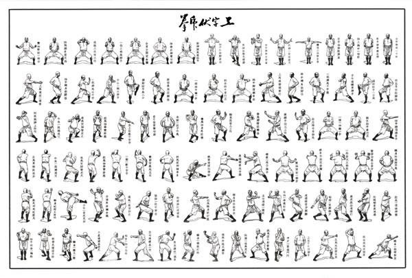 """""""Taming of the Tiger in Gung Pattern"""" (Gung Ji Fuk Fu Kyun) Poster"""